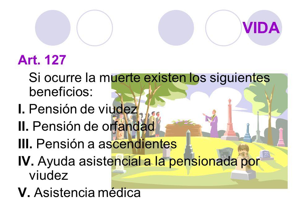 VIDA Art. 127 Si ocurre la muerte existen los siguientes beneficios: I. Pensión de viudez II. Pensión de orfandad III. Pensión a ascendientes IV. Ayud