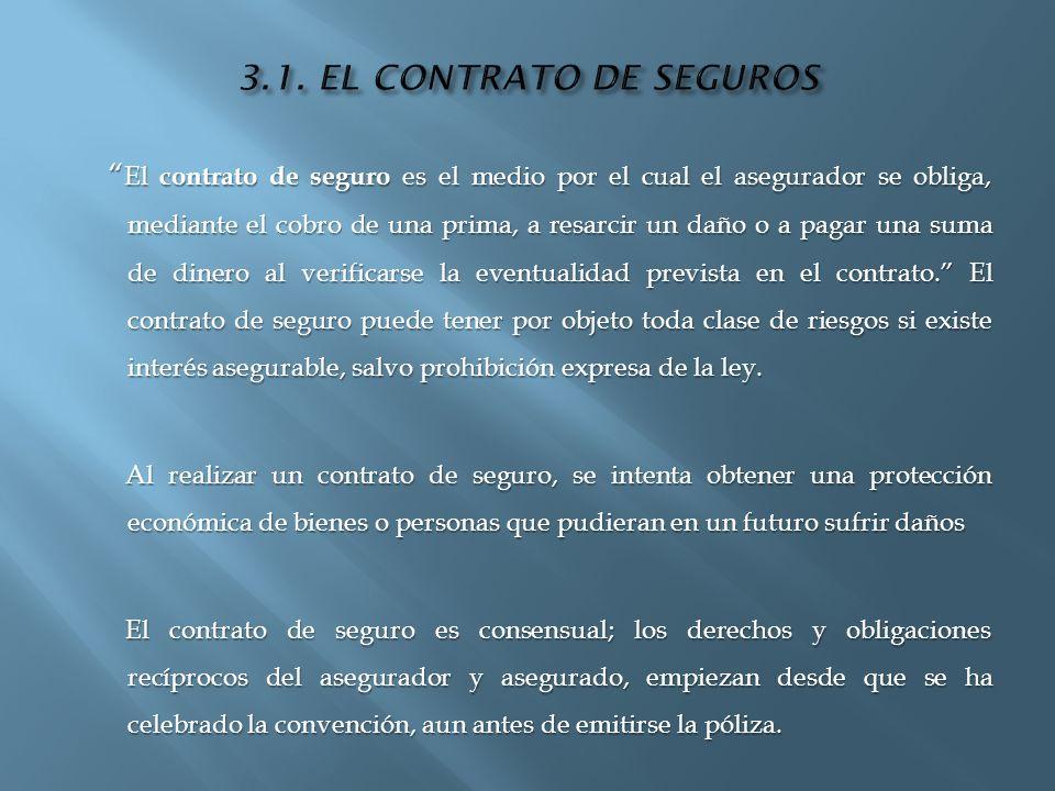 El contrato de seguro es el medio por el cual el asegurador se obliga, mediante el cobro de una prima, a resarcir un daño o a pagar una suma de dinero