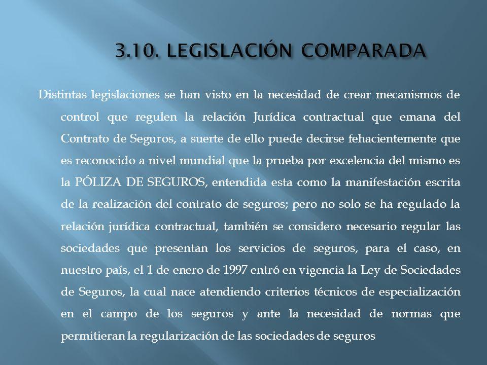 Distintas legislaciones se han visto en la necesidad de crear mecanismos de control que regulen la relación Jurídica contractual que emana del Contrat
