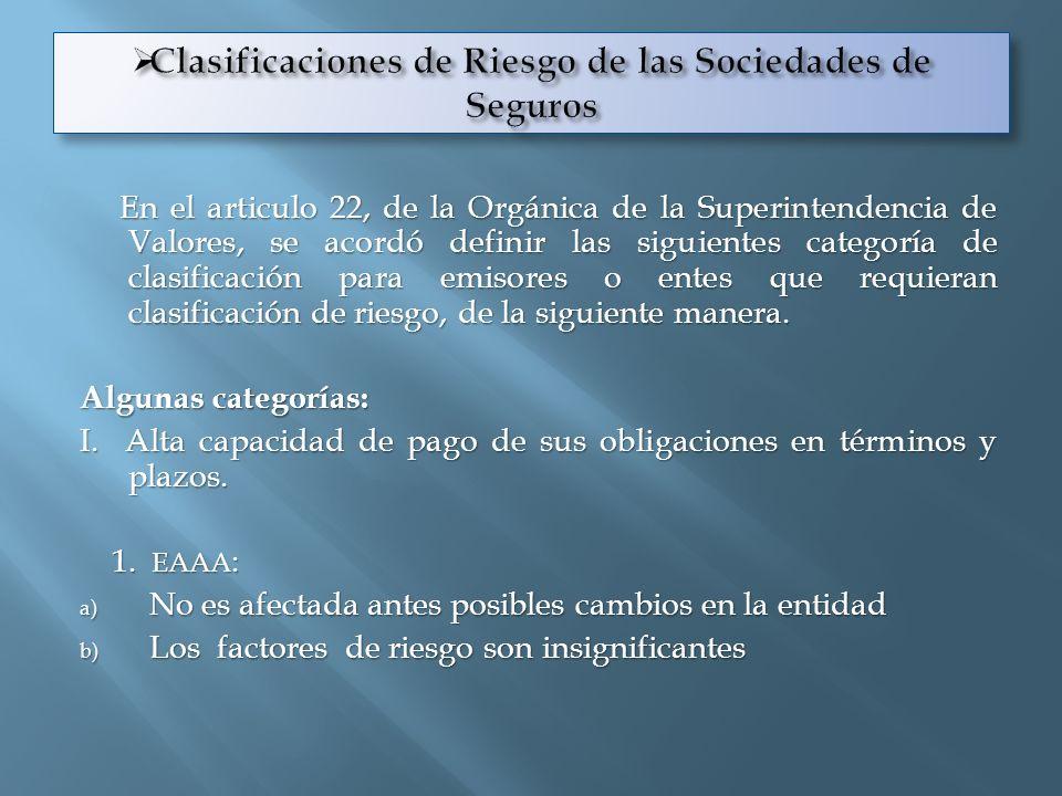 En el articulo 22, de la Orgánica de la Superintendencia de Valores, se acordó definir las siguientes categoría de clasificación para emisores o entes