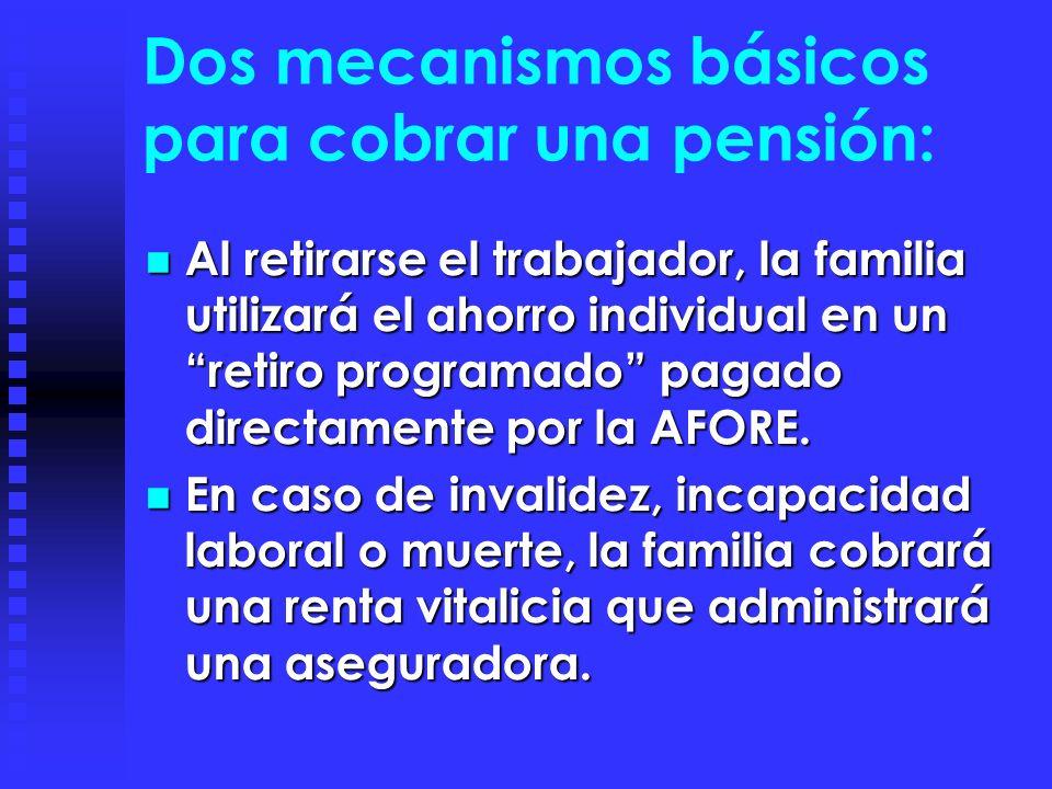 Dos mecanismos básicos para cobrar una pensión: Al retirarse el trabajador, la familia utilizará el ahorro individual en un retiro programado pagado directamente por la AFORE.