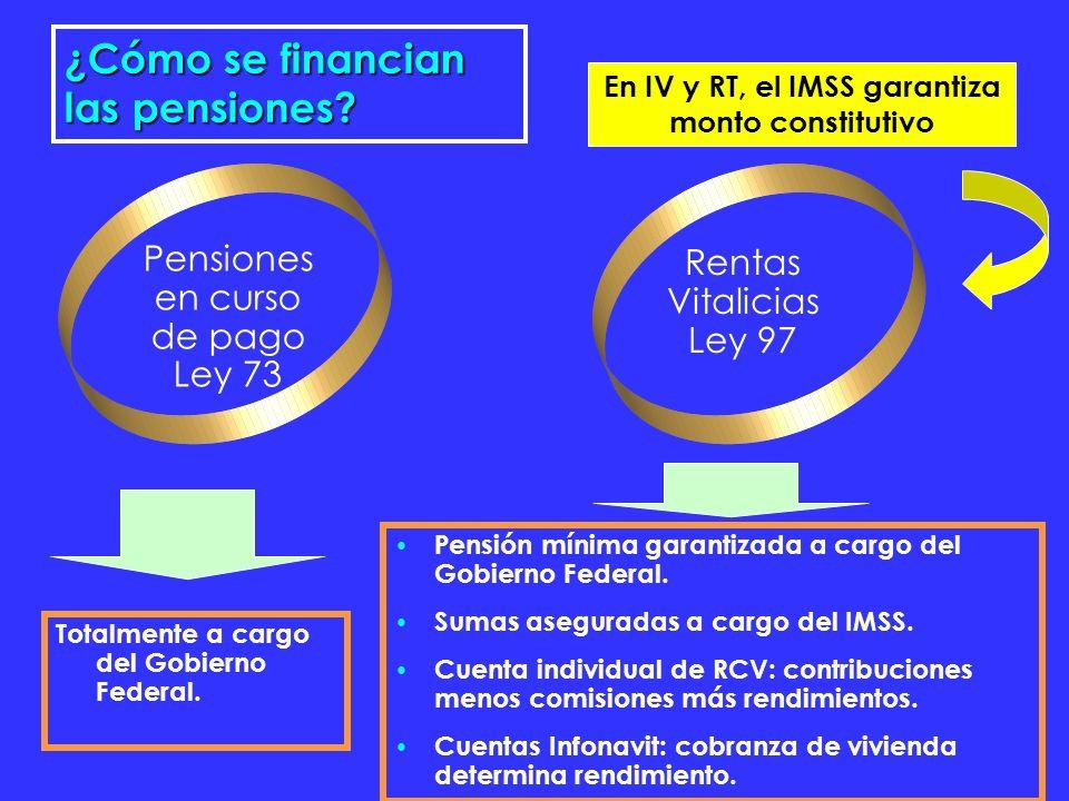 Pensión mínima garantizada a cargo del Gobierno Federal. Sumas aseguradas a cargo del IMSS. Cuenta individual de RCV: contribuciones menos comisiones