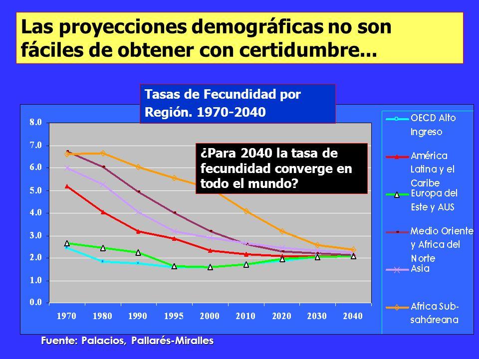 Las proyecciones demográficas no son fáciles de obtener con certidumbre... Tasas de Fecundidad por Región. 1970-2040 ¿Para 2040 la tasa de fecundidad