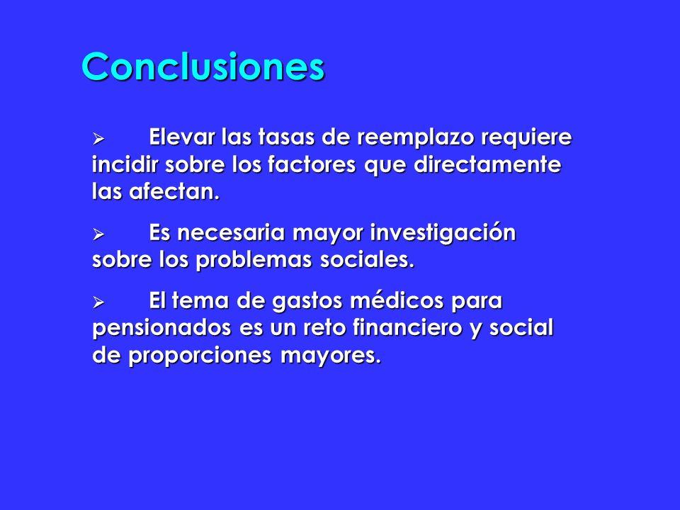 Conclusiones Elevar las tasas de reemplazo requiere incidir sobre los factores que directamente las afectan. Elevar las tasas de reemplazo requiere in