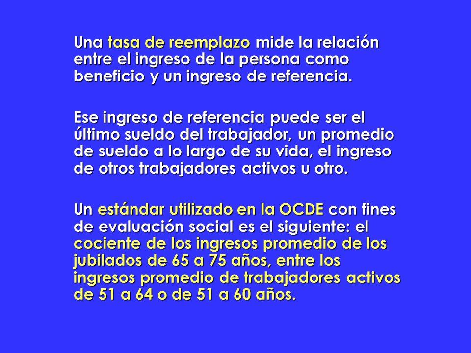 Una tasa de reemplazo mide la relación entre el ingreso de la persona como beneficio y un ingreso de referencia. Ese ingreso de referencia puede ser e