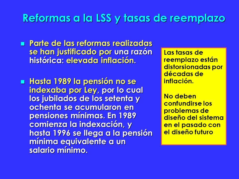 Parte de las reformas realizadas se han justificado por una razón histórica: elevada inflación. Parte de las reformas realizadas se han justificado po
