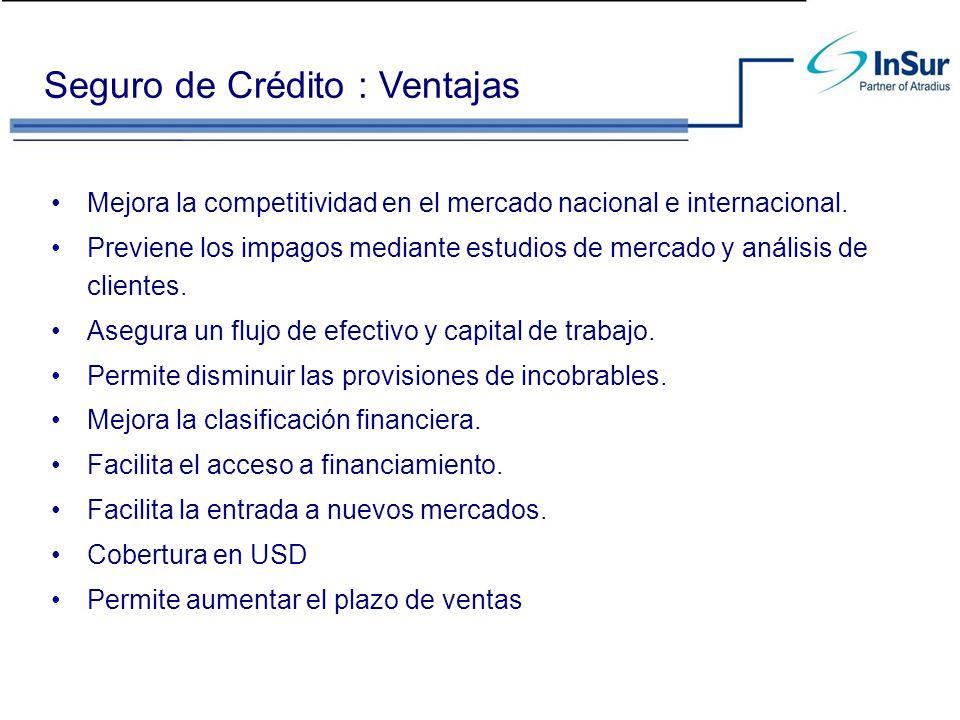 Seguro de Crédito : Ventajas Mejora la competitividad en el mercado nacional e internacional. Previene los impagos mediante estudios de mercado y anál