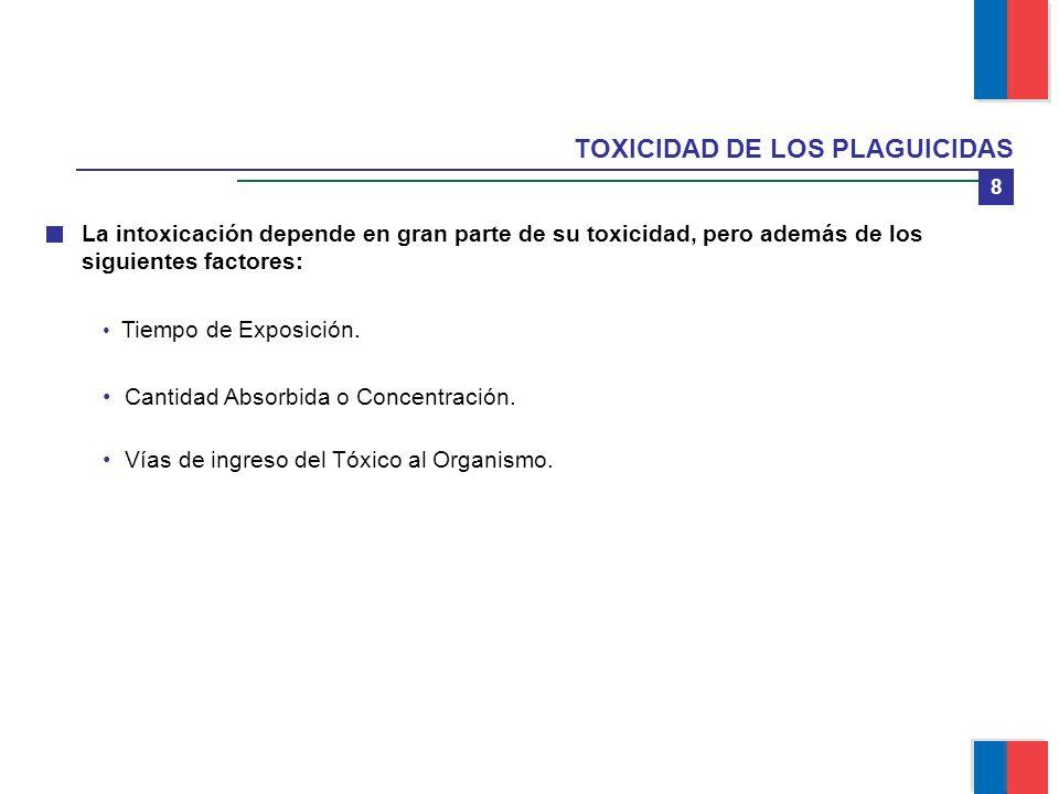 8 TOXICIDAD DE LOS PLAGUICIDAS La intoxicación depende en gran parte de su toxicidad, pero además de los siguientes factores: Tiempo de Exposición. Ca