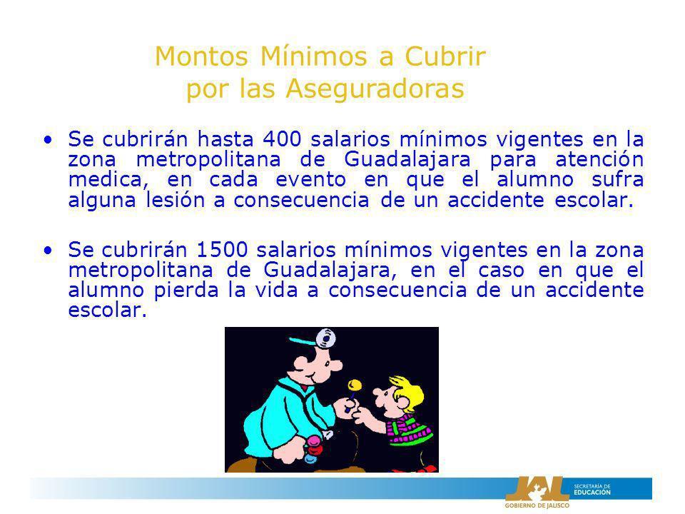 Se cubrirán hasta 400 salarios mínimos vigentes en la zona metropolitana de Guadalajara para atención medica, en cada evento en que el alumno sufra al