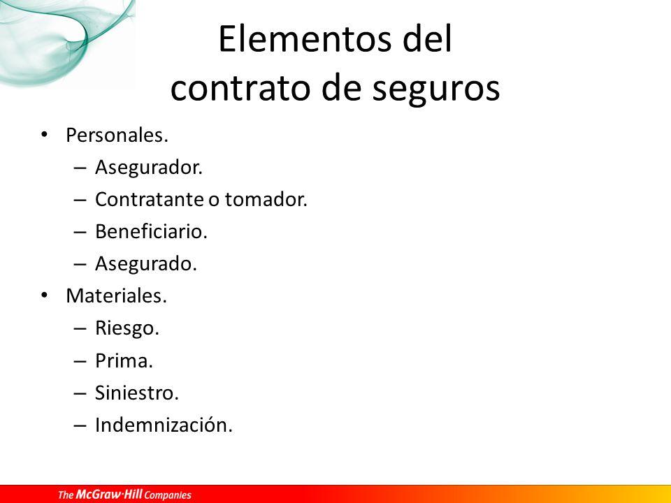 Elementos del contrato de seguros Personales. – Asegurador. – Contratante o tomador. – Beneficiario. – Asegurado. Materiales. – Riesgo. – Prima. – Sin