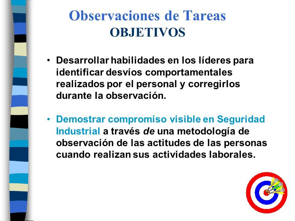 Observaciones de Tareas Tipos de situaciones que serán observadas ¿Cómo reaccionan las personas con la llegada de los observadores.