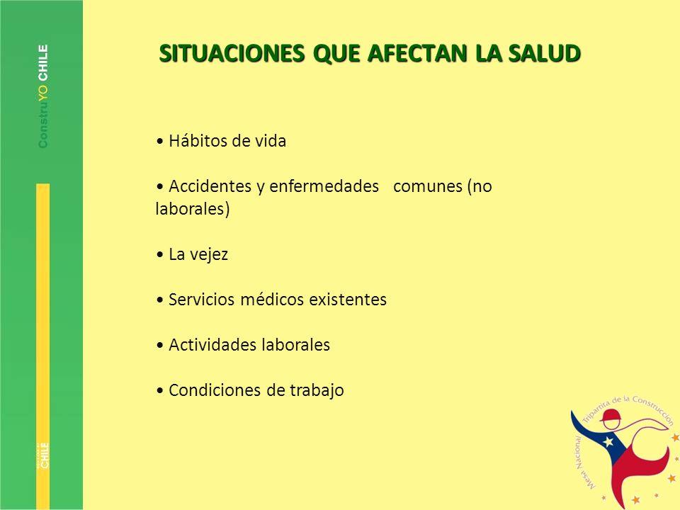 SITUACIONES QUE AFECTAN LA SALUD Hábitos de vida Accidentes y enfermedades comunes (no laborales) La vejez Servicios médicos existentes Actividades la