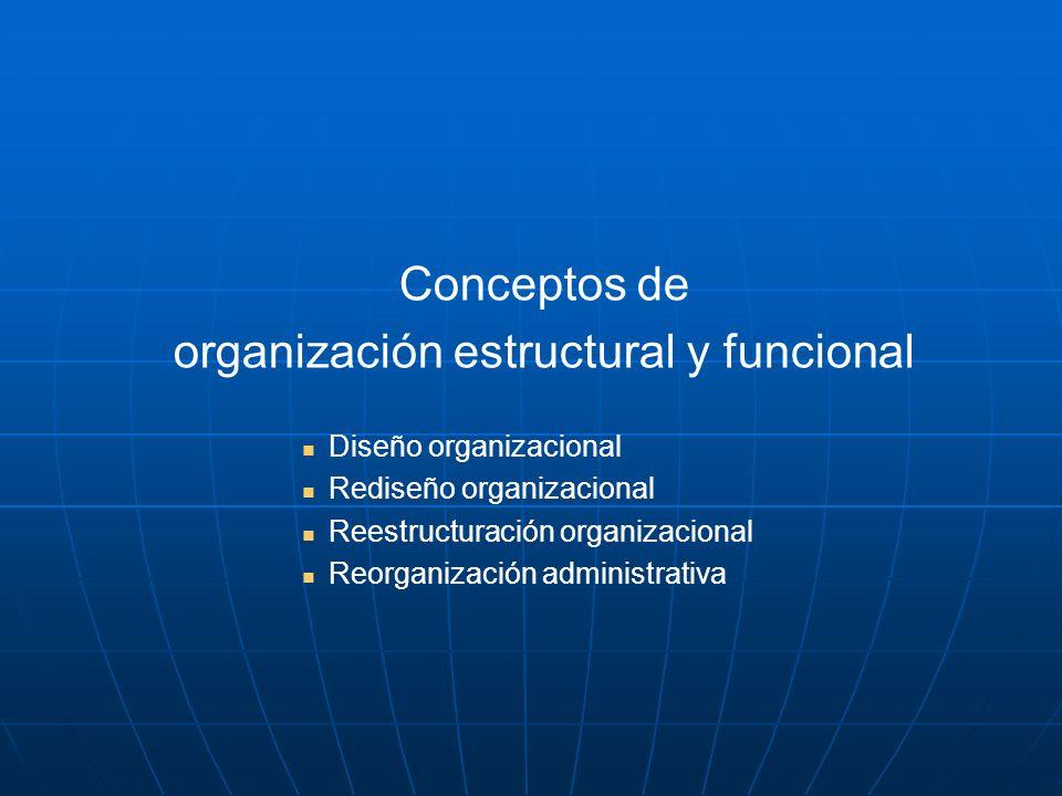Conceptos de organización estructural y funcional Diseño organizacional Rediseño organizacional Reestructuración organizacional Reorganización adminis