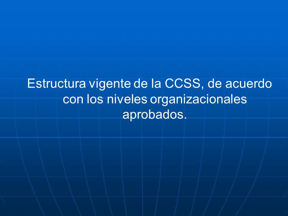 Estructura vigente de la CCSS, de acuerdo con los niveles organizacionales aprobados.