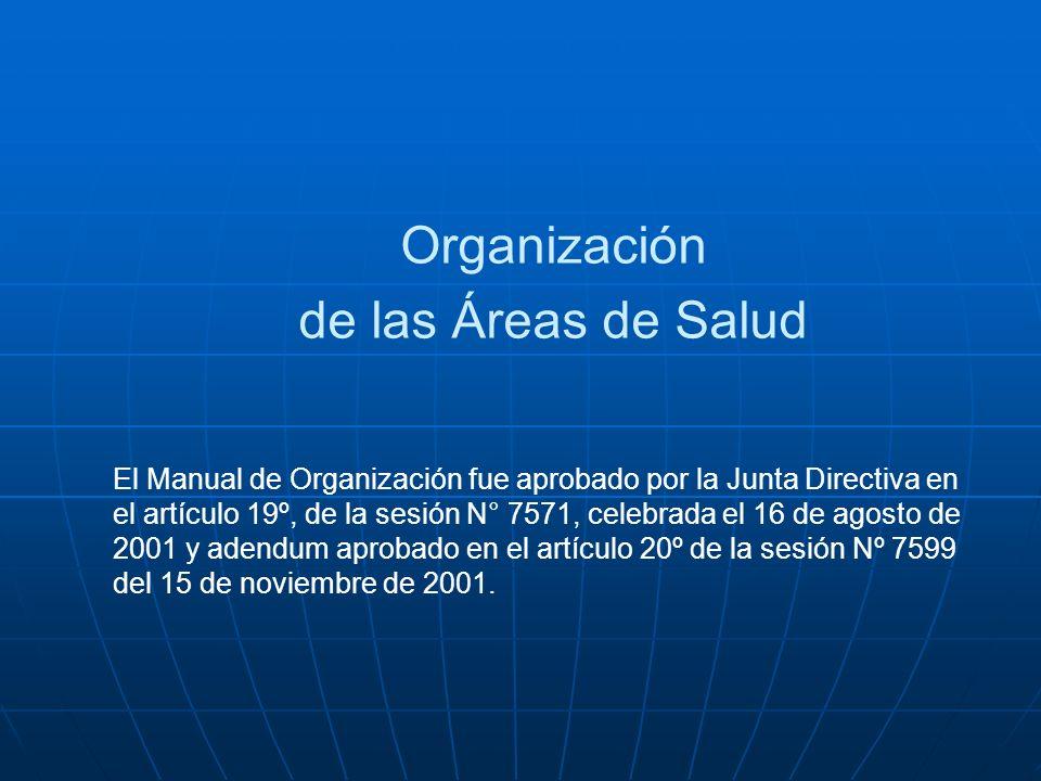 Organización de las Áreas de Salud El Manual de Organización fue aprobado por la Junta Directiva en el artículo 19º, de la sesión N° 7571, celebrada e