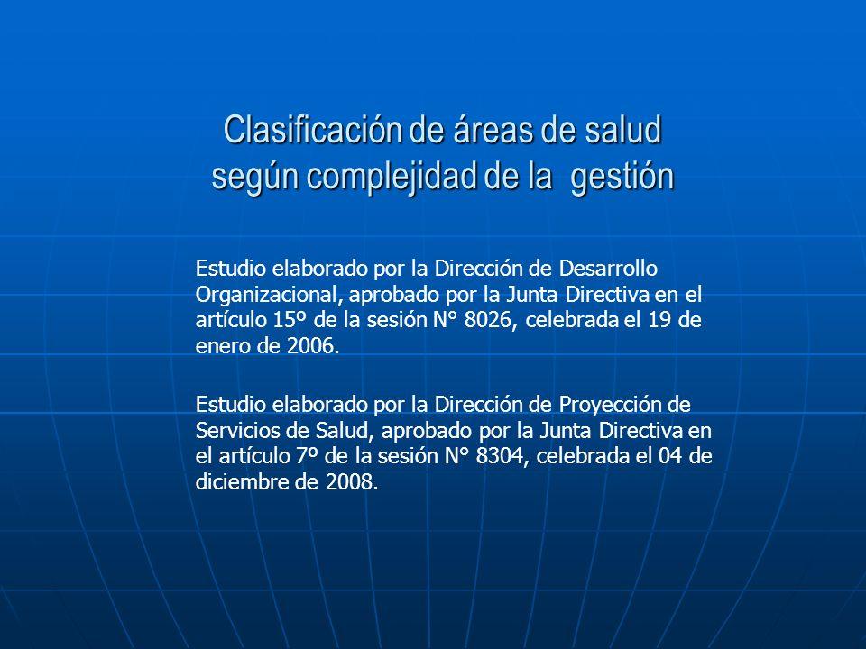 Clasificación de áreas de salud según complejidad de la gestión Estudio elaborado por la Dirección de Desarrollo Organizacional, aprobado por la Junta