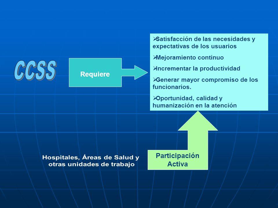 Clasificación de áreas de salud según complejidad de la gestión Estudio elaborado por la Dirección de Desarrollo Organizacional, aprobado por la Junta Directiva en el artículo 15º de la sesión N° 8026, celebrada el 19 de enero de 2006.