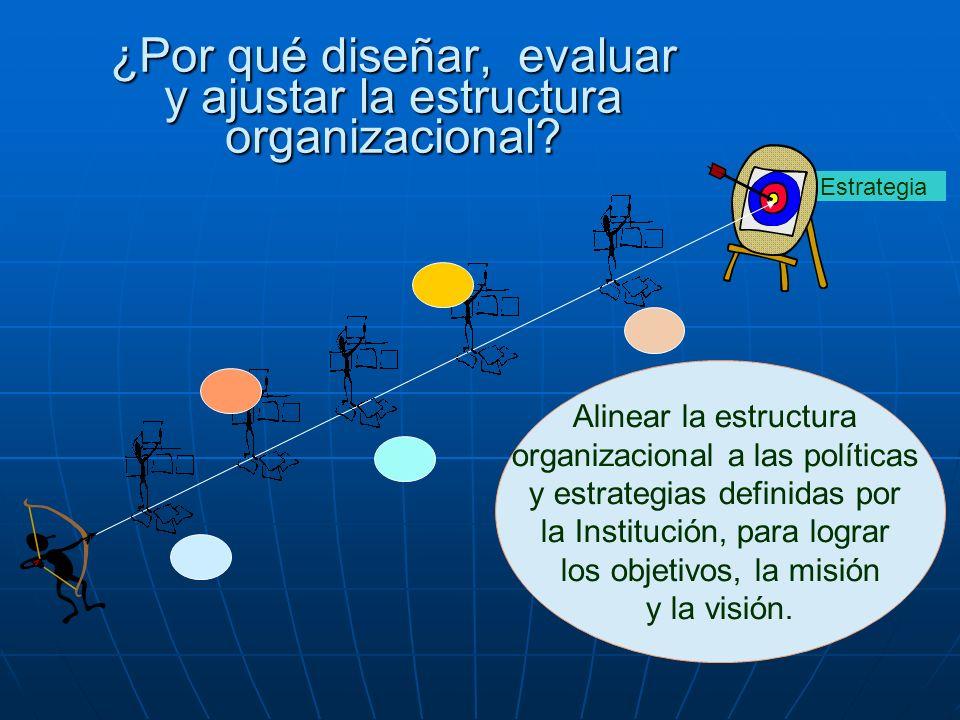 Estrategia ¿Por qué diseñar, evaluar y ajustar la estructura organizacional? Alinear la estructura organizacional a las políticas y estrategias defini