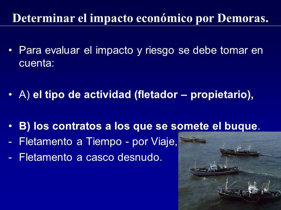 Determinar el impacto económico por Demoras. Para evaluar el impacto y riesgo se debe tomar en cuenta: A) el tipo de actividad (fletador – propietario