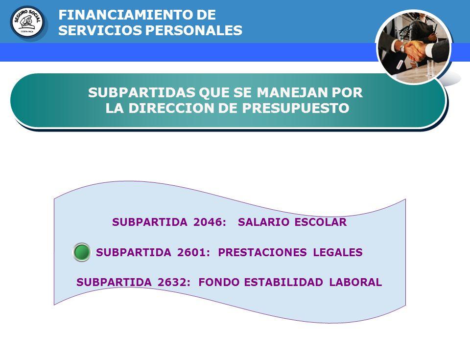 GERENCIA FINANCIERA SUBPARTIDAS QUE SE MANEJAN POR LA DIRECCION DE PRESUPUESTO SUBPARTIDAS QUE SE MANEJAN POR LA DIRECCION DE PRESUPUESTO FINANCIAMIEN