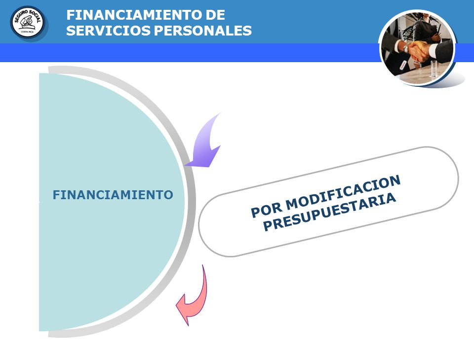 GERENCIA FINANCIERA FINANCIAMIENTO DE SERVICIOS PERSONALES POR MODIFICACION PRESUPUESTARIA FINANCIAMIENTO