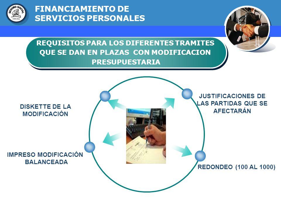 GERENCIA FINANCIERA REQUISITOS PARA LOS DIFERENTES TRAMITES QUE SE DAN EN PLAZAS CON MODIFICACION PRESUPUESTARIA REQUISITOS PARA LOS DIFERENTES TRAMIT