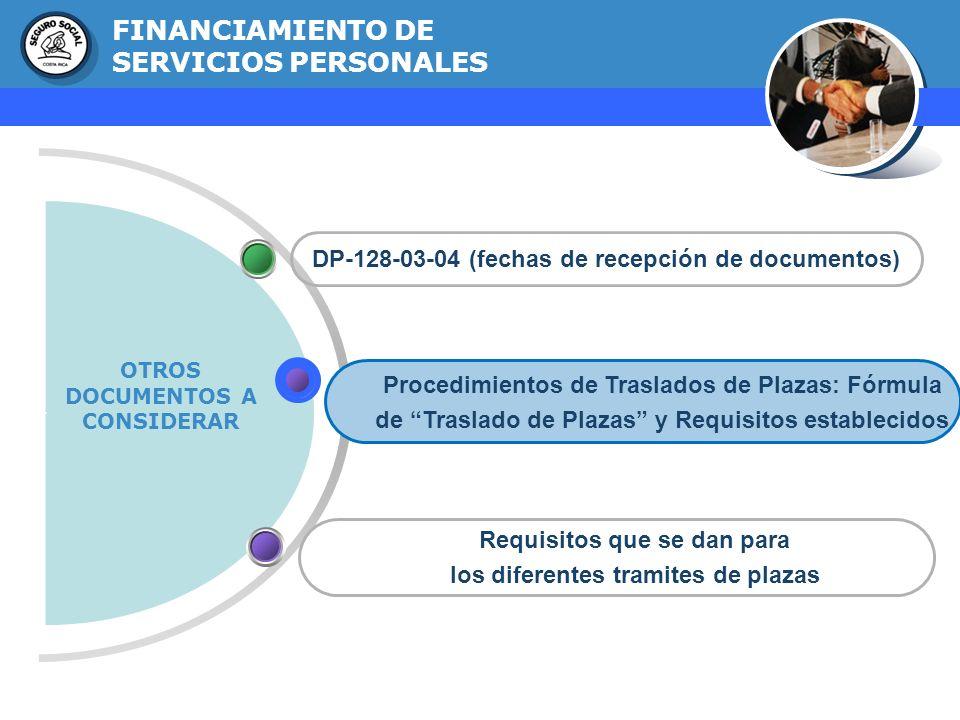 GERENCIA FINANCIERA FINANCIAMIENTO DE SERVICIOS PERSONALES DP-128-03-04 (fechas de recepción de documentos) Requisitos que se dan para los diferentes