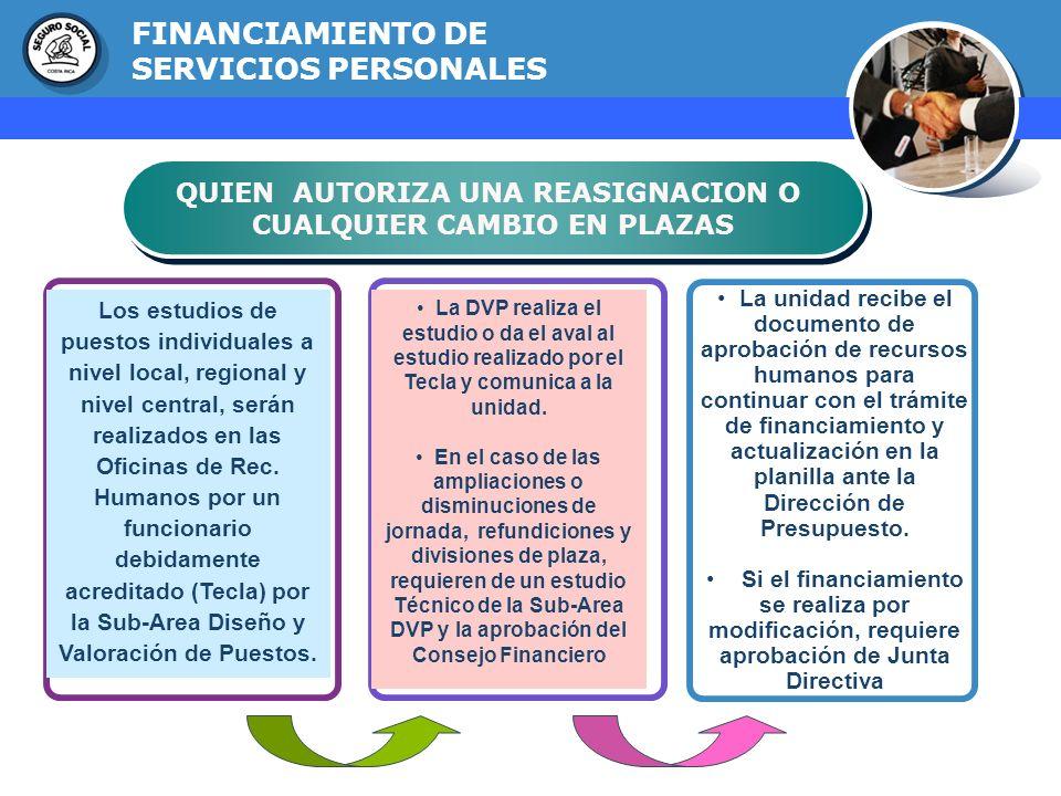 GERENCIA FINANCIERA Los estudios de puestos individuales a nivel local, regional y nivel central, serán realizados en las Oficinas de Rec. Humanos por