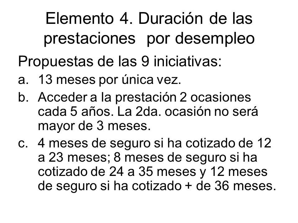 Elemento 4.