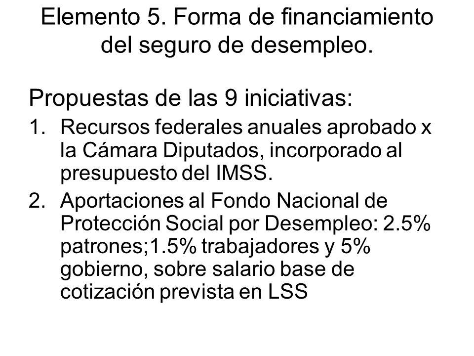 Elemento 5. Forma de financiamiento del seguro de desempleo. Propuestas de las 9 iniciativas: 1.Recursos federales anuales aprobado x la Cámara Diputa