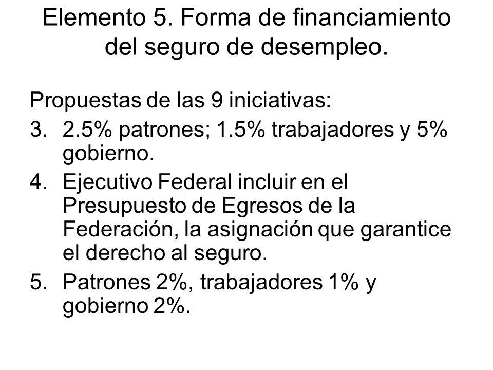 Elemento 5. Forma de financiamiento del seguro de desempleo. Propuestas de las 9 iniciativas: 3.2.5% patrones; 1.5% trabajadores y 5% gobierno. 4.Ejec