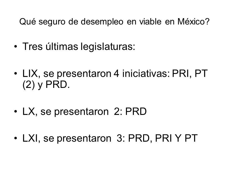 Qué seguro de desempleo en viable en México? Tres últimas legislaturas: LIX, se presentaron 4 iniciativas: PRI, PT (2) y PRD. LX, se presentaron 2: PR