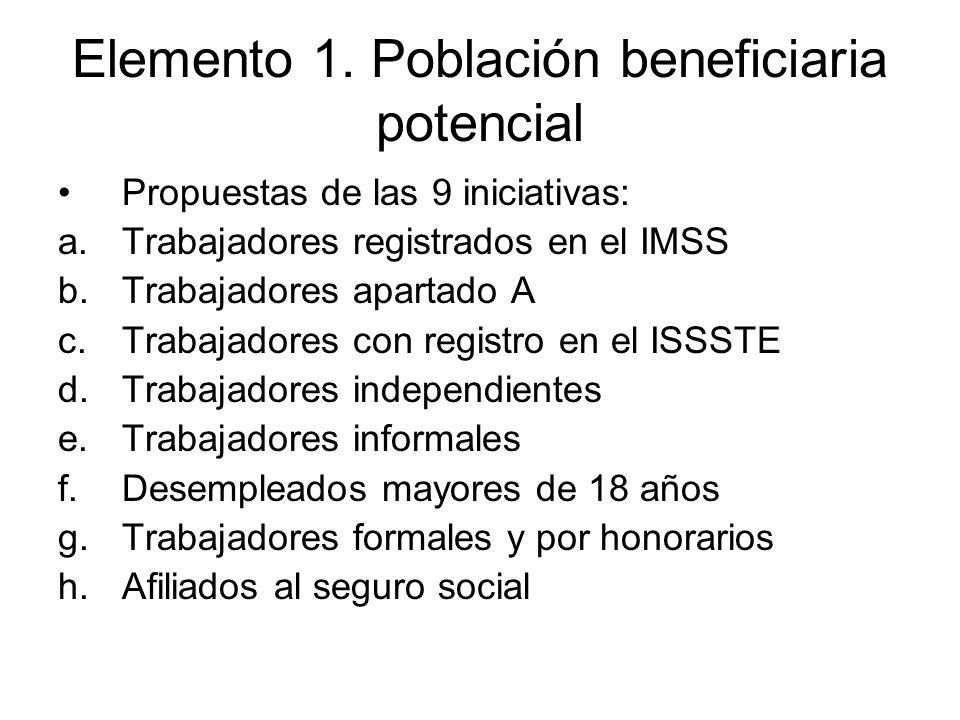 Elemento 1. Población beneficiaria potencial Propuestas de las 9 iniciativas: a.Trabajadores registrados en el IMSS b.Trabajadores apartado A c.Trabaj