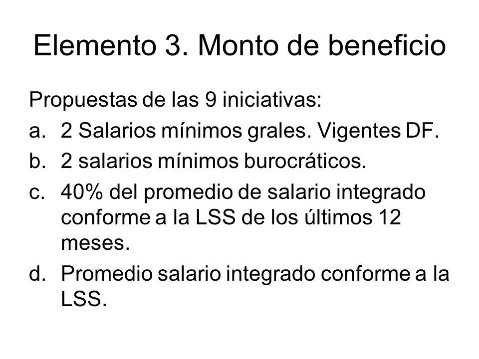 Elemento 3. Monto de beneficio Propuestas de las 9 iniciativas: a.2 Salarios mínimos grales. Vigentes DF. b.2 salarios mínimos burocráticos. c.40% del