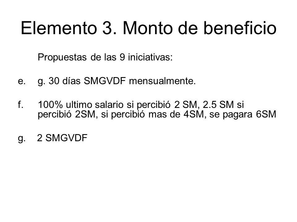 Elemento 3. Monto de beneficio Propuestas de las 9 iniciativas: e.g. 30 días SMGVDF mensualmente. f.100% ultimo salario si percibió 2 SM, 2.5 SM si pe