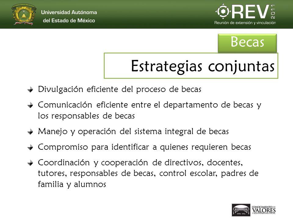Estrategias conjuntas Divulgación eficiente del proceso de becas Comunicación eficiente entre el departamento de becas y los responsables de becas Man