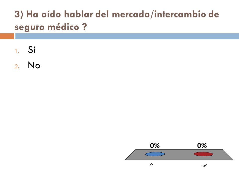 3) Ha oído hablar del mercado/intercambio de seguro médico ? 1. Si 2. No