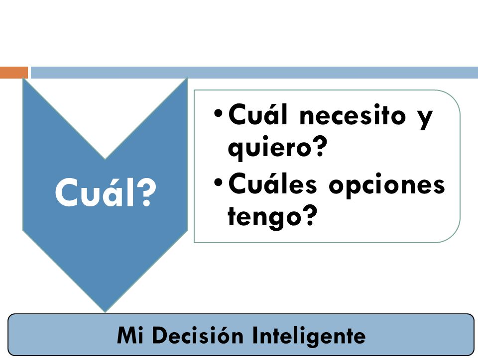 Cuál? Cuál necesito y quiero? Cuáles opciones tengo? Mi Decisión Inteligente