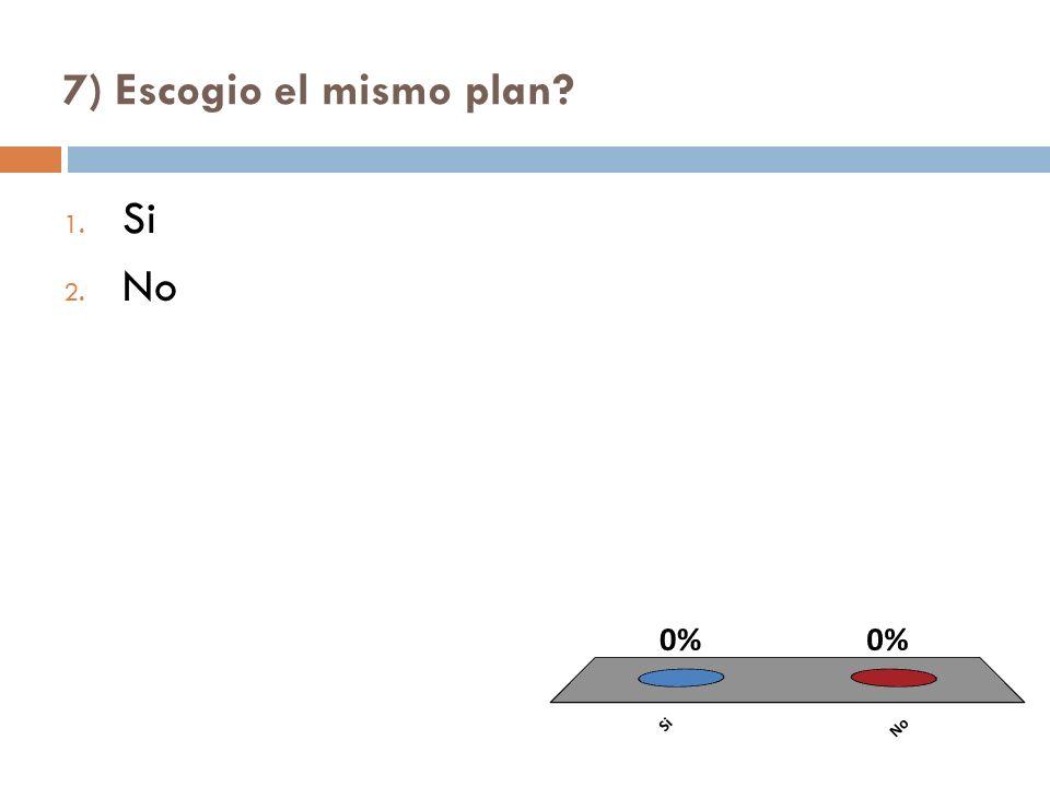 7) Escogio el mismo plan 1. Si 2. No
