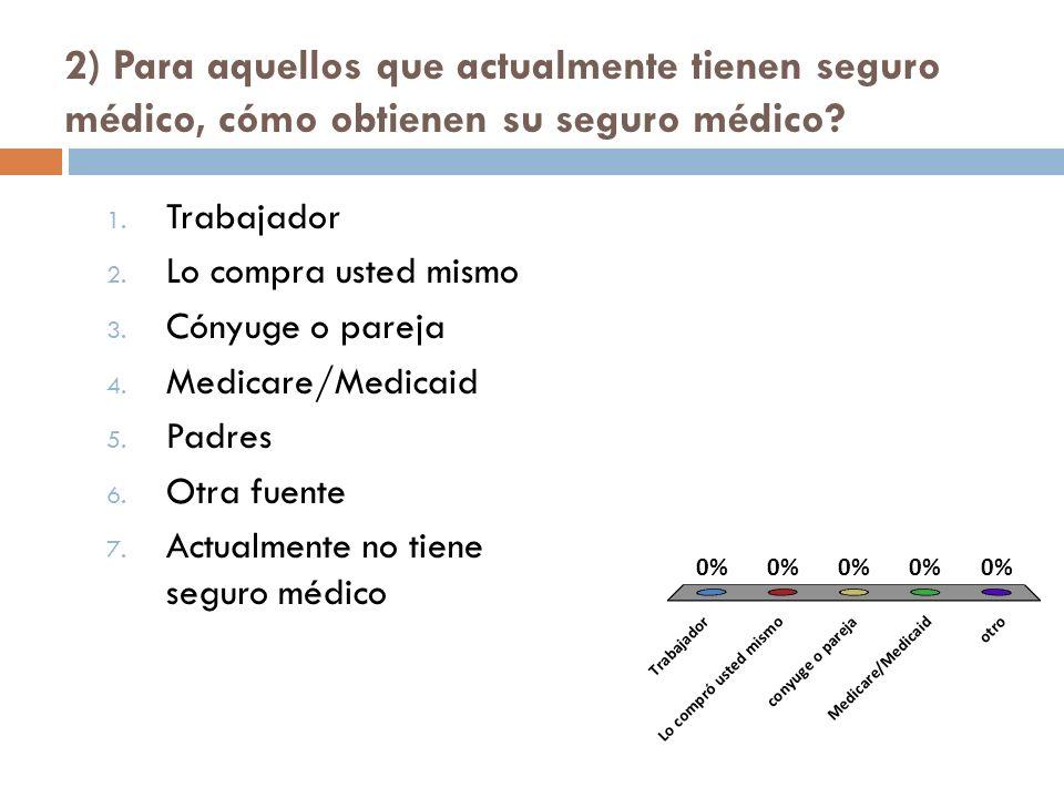 2) Para aquellos que actualmente tienen seguro médico, cómo obtienen su seguro médico.