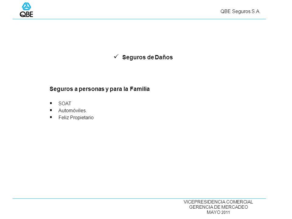 VICEPRESIDENCIA COMERCIAL GERENCIA DE MERCADEO MAYO 2011 QBE Seguros S.A. Seguros de Daños Seguros a personas y para la Familia SOAT Automóviles. Feli