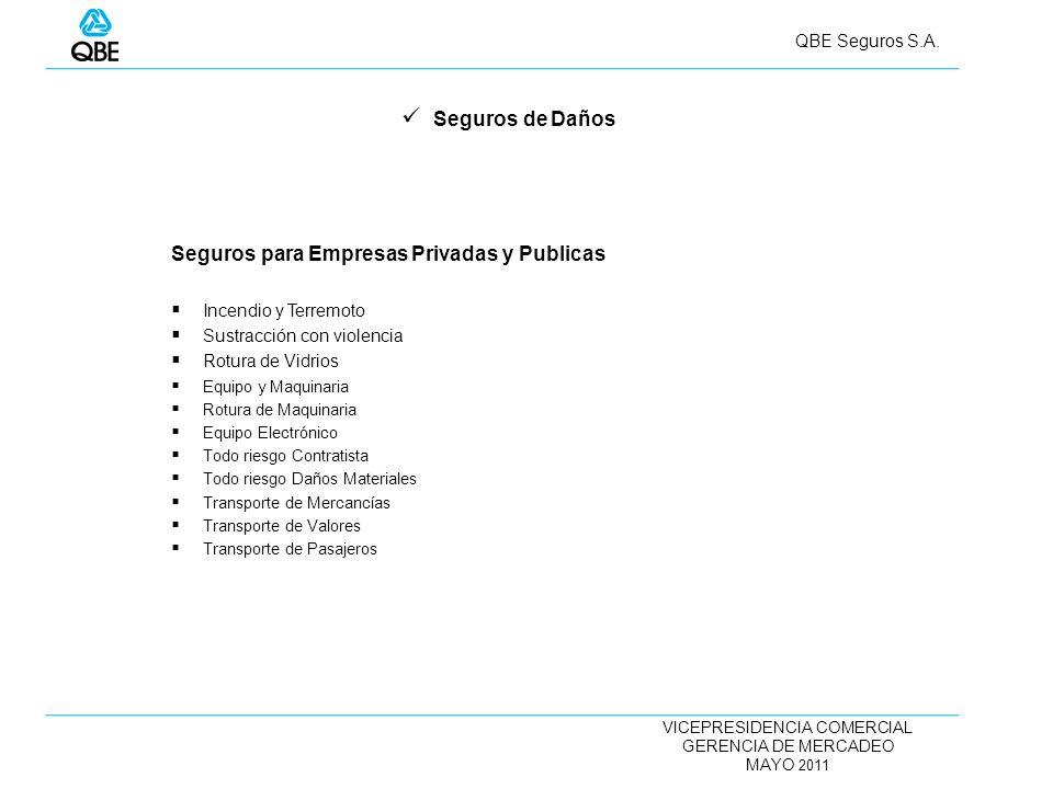 VICEPRESIDENCIA COMERCIAL GERENCIA DE MERCADEO MAYO 2011 QBE Seguros S.A. Seguros de Daños Seguros para Empresas Privadas y Publicas Incendio y Terrem