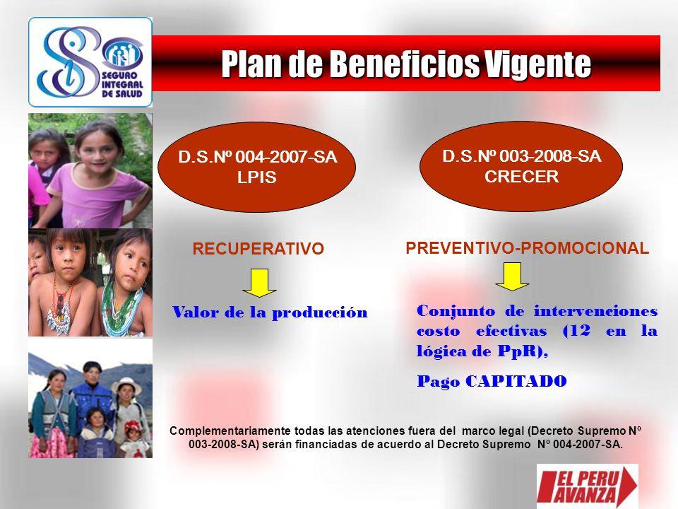Plan de Beneficios Vigente D.S.Nº 004-2007-SA LPIS D.S.Nº 003-2008-SA CRECER RECUPERATIVO PREVENTIVO-PROMOCIONAL Conjunto de intervenciones costo efec