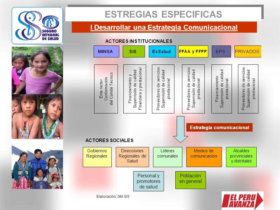 ESTREGIAS ESPECIFICAS I Desarrollar una Estrategia Comunicacional Elaboración: GM-SIS ACTORES INSTITUCIONALES Estrategia comunicacional Gobiernos Regi