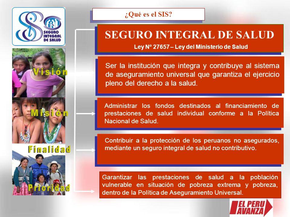 ¿Qué es el SIS? SEGURO INTEGRAL DE SALUD Administrar los fondos destinados al financiamiento de prestaciones de salud individual conforme a la Polític