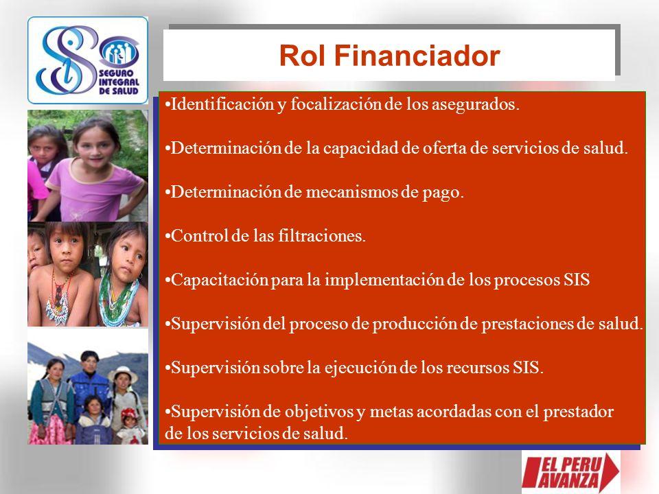 COMPONENTES DE ASEGURAMIENTO COMPONENTE SUBSIDIADO Población de pobreza y pobreza extrema que no cuenta con seguro de salud.