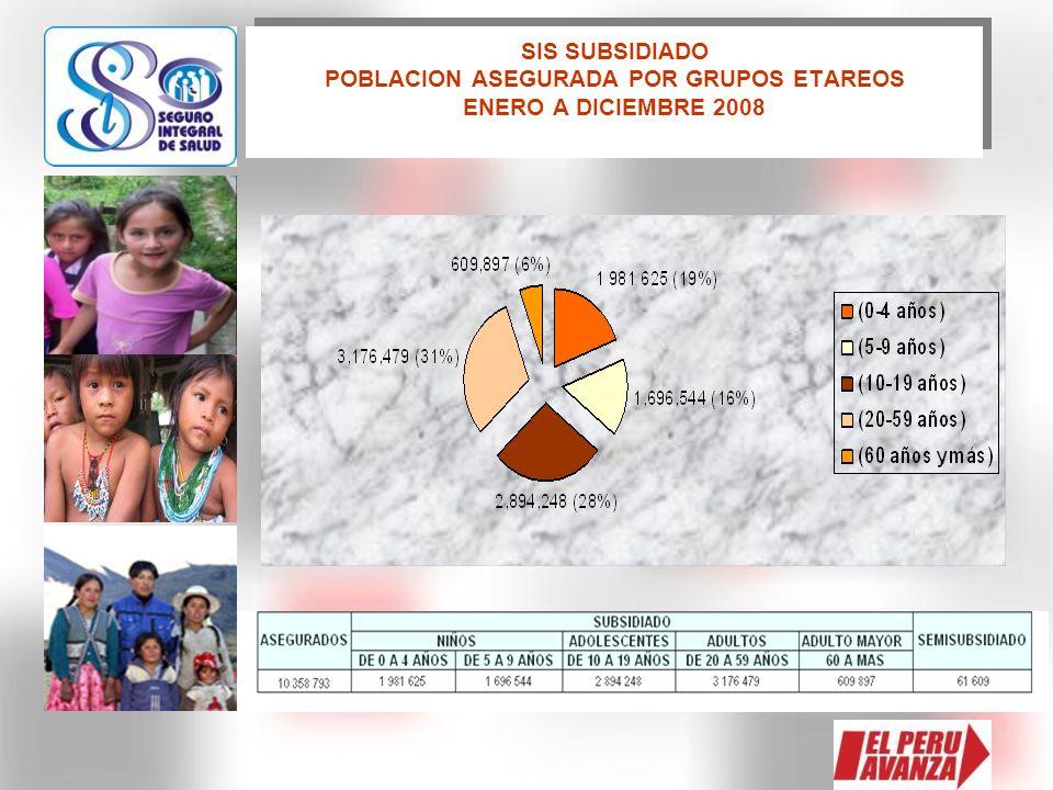 COMPONENTES DE ASEGURAMIENTO SIS RubrosSUBSIDIADOSEMISUBSIDIADO Población Objetivo Personas y familias en situación de pobreza y extrema pobreza.