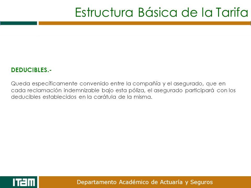 Departamento Académico de Actuaría y Seguros Estructura Básica de la Tarifa DEDUCIBLES.- Queda específicamente convenido entre la compañía y el asegur