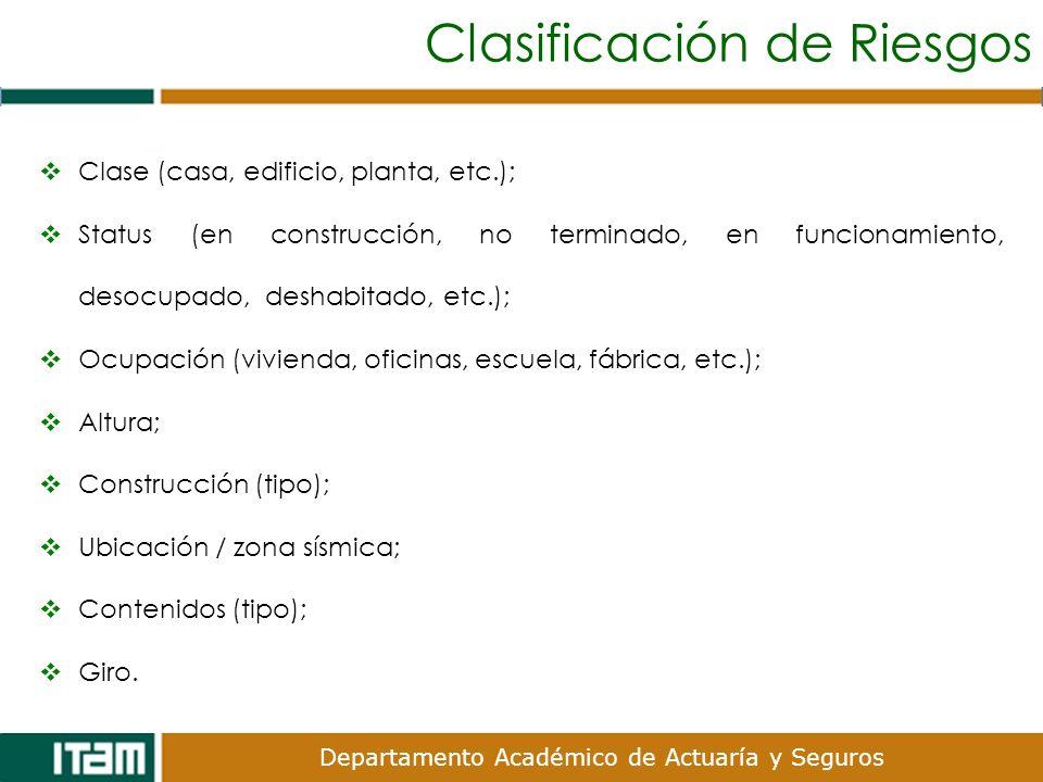 Departamento Académico de Actuaría y Seguros Clasificación de Riesgos Clase (casa, edificio, planta, etc.); Status (en construcción, no terminado, en