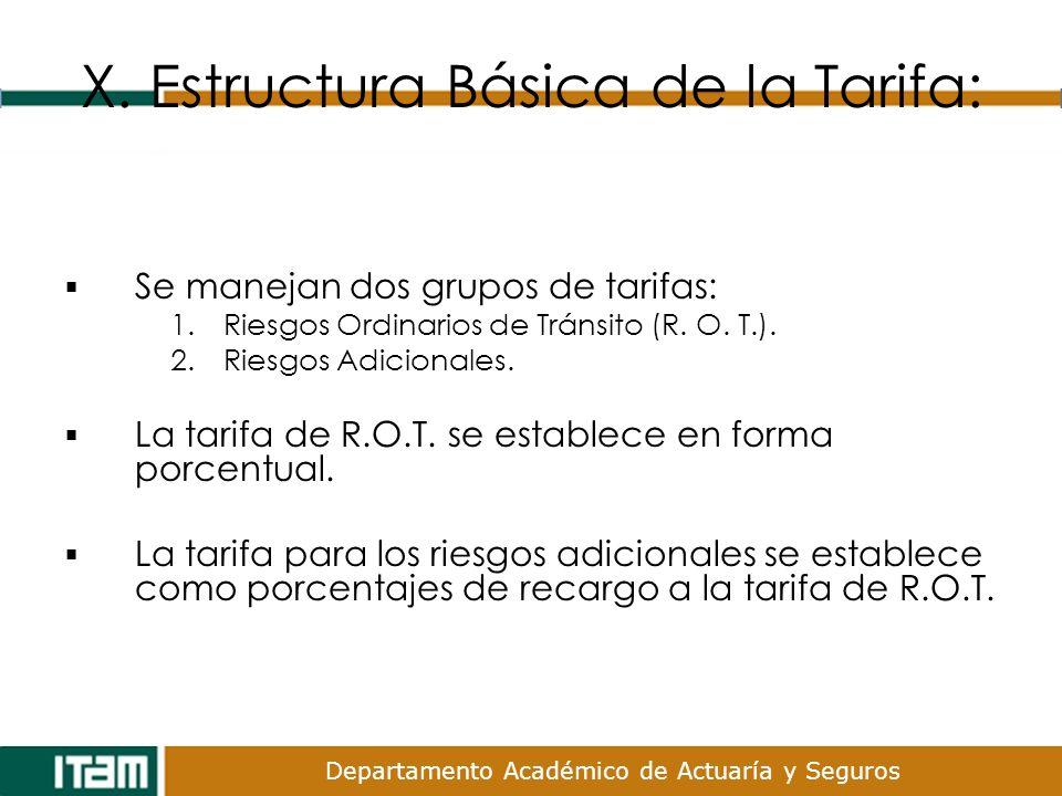 Departamento Académico de Actuaría y Seguros X. Estructura Básica de la Tarifa: Se manejan dos grupos de tarifas: 1.Riesgos Ordinarios de Tránsito (R.